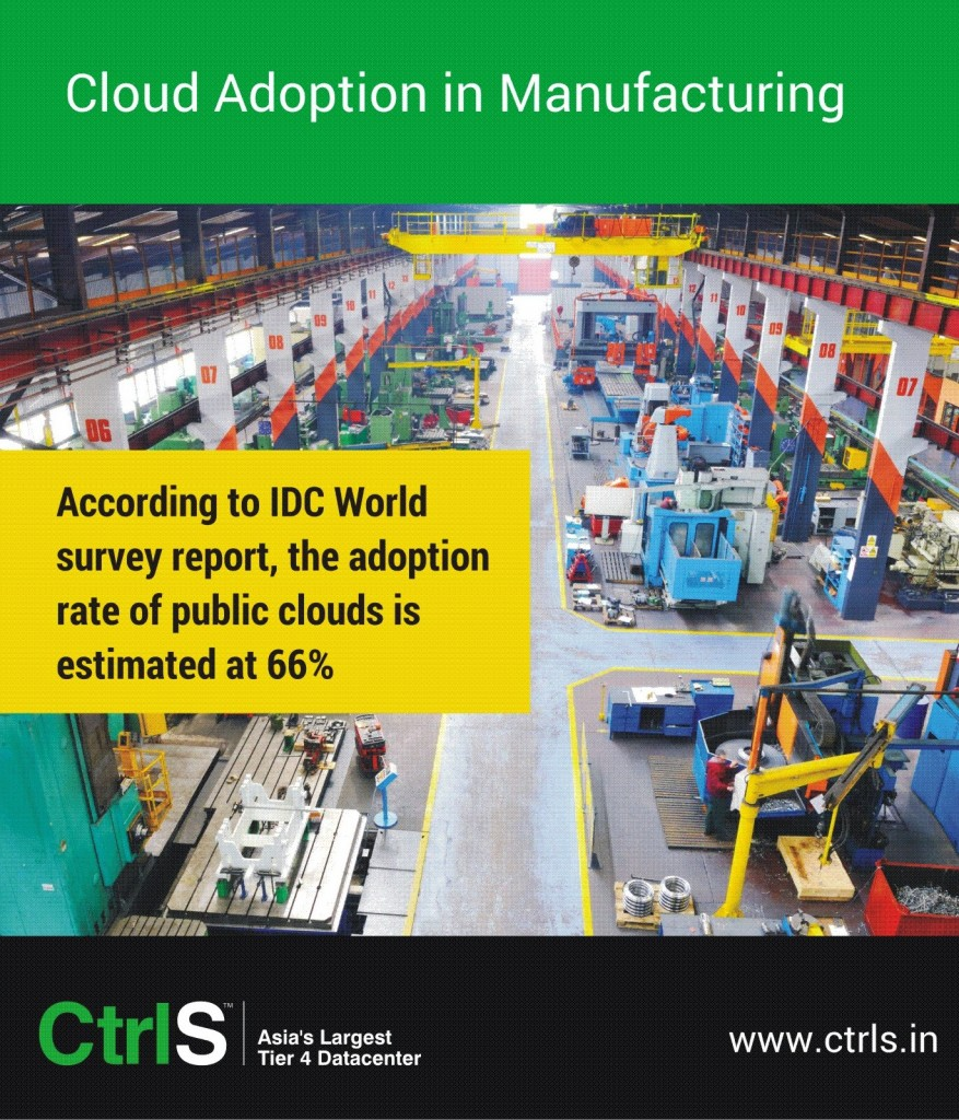 Cloud Adoption in Manufacturing