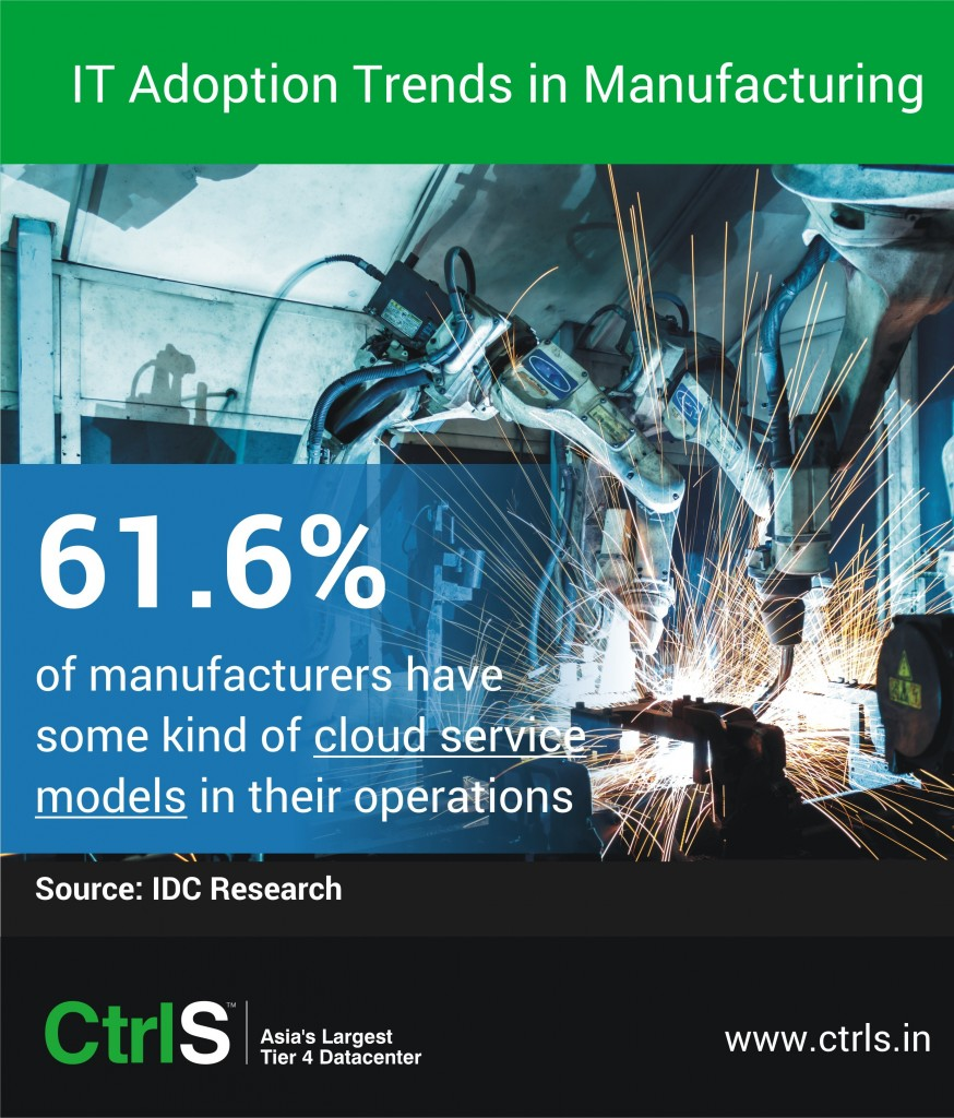 IT Adoption trends in Manufacturing