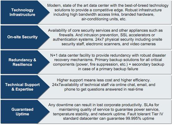 Facility Assessment Services : Data center evaluation ctrls